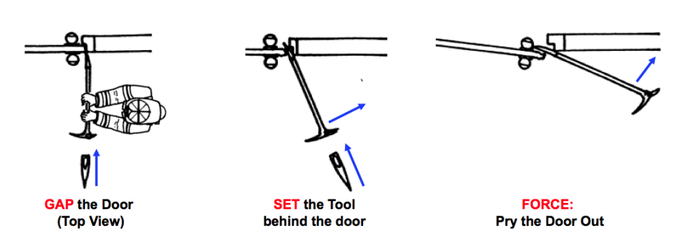 gap set force entry